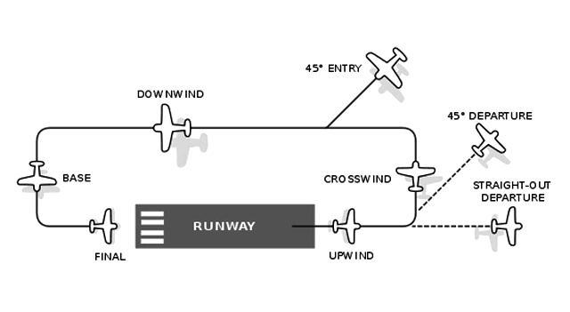 Безопасность таких полетов